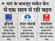 घाटा देने वाली कंपनियों से भी हो रही है कमाई, इन कंपनियों से निवेशकों को मिला फायदा मार्केट,Market - Money Bhaskar