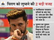 RJD बोली- चिराग के पास महागठबंधन के अलावा कोई ऑप्शन नहीं; कांग्रेस ने कहा- BJP ने हाथ खींचकर अकेला छोड़ा बिहार,Bihar - Dainik Bhaskar