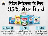 आज से खुलेगा डोडला डेयरी का IPO; 14,980 रुपए का न्यूनतम निवेश, प्रति शेयर 180 रुपए कमाई संभव मार्केट,Market - Money Bhaskar