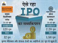 श्याम मेटालिक्स का इश्यू 122 गुना भरा, सोना कामस्टार 2 गुना भरा, दो IPO आज से खुले मार्केट,Market - Money Bhaskar