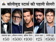 शाहरुख खान से लेकर अमिताभ बच्चन तक, किसी ने 50 तो किसी ने 100 रुपए सैलरी लेकर की थी करियर की शुरुआत बॉलीवुड,Bollywood - Dainik Bhaskar
