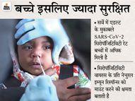 कोरोना संक्रमण की तीसरी लहर का एडल्ट के मुकाबले बच्चों पर ज्यादा असर नहीं होगा|देश,National - Dainik Bhaskar