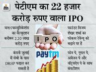 पेटीएम ने IPO की जिम्मेदारी JP मॉर्गन, गौल्डमैन सैक्स, ICICI सिक्योरिटीज और मॉर्गन स्टैनली को दी; 2021 में आएगा देश का सबसे बड़ा IPO|इकोनॉमी,Economy - Money Bhaskar
