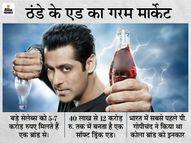 रोनाल्डो ने कोक की बोतलें हटाकर बड़ा मैसेज दिया, लेकिन इंडियन स्टार्स कोला ही नहीं, गुटखा ब्रांड्स से भी बड़ी रकम कमाते हैं बॉलीवुड,Bollywood - Dainik Bhaskar