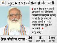 PM मोदी बोले- वायरस के आगे भी म्यूटेट होने की आशंका; आने वाली चुनौतियों के लिए तैयार रहना होगा|देश,National - Money Bhaskar