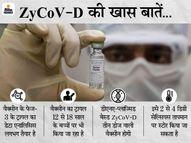 जाइडस कैडिला अगले सप्ताह कोरोना वैक्सीन के इमरजेंसी यूज की मंजूरी मांग सकती है, यह दुनिया की पहली DNA वैक्सीन होगी|देश,National - Money Bhaskar