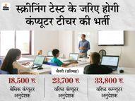 सरकार ने किया 10,453 पदों का सृजन, फिलहाल संविदा आधार पर होगी भर्ती; बेरोजगार शिक्षकों ने जताया विरोध|राजस्थान,Rajasthan - Money Bhaskar