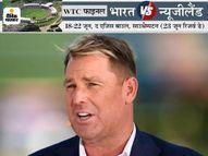 ऑस्ट्रेलिया के दिग्गज शेन वार्न बोले-भारत अगर 275-300 रन बना लिए तो न्यूजीलैंड के लिए मैच ओवर|स्पोर्ट्स,Sports - Money Bhaskar