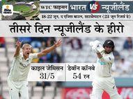 9 टेस्ट के कुल अनुभव वाले जेमिसन और कॉनवे ने भारत को बैकफुट पर धकेला, चौथे दिन जल्द विकेट की दरकार|क्रिकेट,Cricket - Money Bhaskar