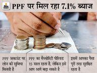 PPF अकाउंट अनिश्चित काल के लिए रख सकते हैं, 15 साल के मैच्योरिटी पीरियड के बाद 5-5 साल के लिए जारी रख सकते हैं खाता|कंज्यूमर,Consumer - Money Bhaskar