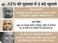 यह नेटवर्क 7 राज्यों में फैला, नोएडा-केरल में आतंकवाद की ट्रेनिंग होती थी; मौलाना उमर ने कबूला- दूसरे देशों में यह काम कर रहे लखनऊ,Lucknow - Dainik Bhaskar