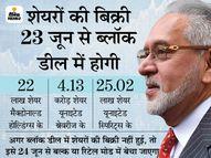 SBI सहित अन्य बैंक आज बेचेंगे विजय माल्या के शेयर, 6,200 करोड़ रुपए की रिकवरी संभव|इकोनॉमी,Economy - Money Bhaskar