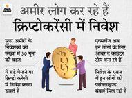 30 हजार डॉलर के नीचे पहुंची कीमत, 3 महीने में 50% घटी वैल्यू|इकोनॉमी,Economy - Money Bhaskar