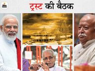 संघ ने जमीन घोटाले के आरोपों पर ट्रस्ट से किए सवाल, 26 जून को अयोध्या के विजन डॉक्यूमेंट पर PM की अफसरों के साथ मीटिंग देश,National - Dainik Bhaskar
