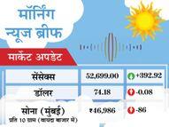 कश्मीरी नेताओं के साथ मोदी का मंथन, सबसे सस्ता स्मार्टफोन लाएगी रिलायंस, सभी स्टेट बोर्ड को 31 जुलाई तक रिजल्ट देने का आदेश|देश,National - Dainik Bhaskar
