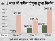 पश्चिमी देशों और चीन के बीच तनातनी से भारत को फायदा, 25% बढ़ा निर्यात|पर्सनल फाइनेंस,Personal Finance - Money Bhaskar