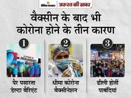अमेरिका में वैक्सीन लगवाने के बावजूद हो रहा कोरोना, एक्सपर्ट्स ने 3 कारण बताए; तीनों मामलों में भारत की हालत खराब|ज़रुरत की खबर,Zaroorat ki Khabar - Money Bhaskar