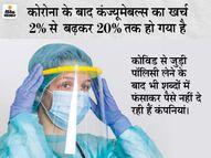 हर मरीज के इलाज के वक्त डॉक्टर-स्टाफ पहन रहे हैं PPE किट, पॉलिसी के बाद भी मेडिक्लेम देने में घपलेबाजी, ये है पूरा मॉडल DB ओरिजिनल,DB Original - Money Bhaskar