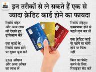 समझदार यूजर के लिए फायदेमंद होते हैं एक से ज्यादा क्रेडिट कार्ड, इन 6 तरीकों से ले सकते हैं फायदा|कंज्यूमर,Consumer - Money Bhaskar