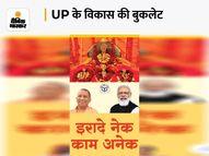 इरादे नेक, काम अनेक... नाम से सरकार ने तैयार की विकास बुक, पहले पेज पर PM मोदी और योगी; फिर सरकार की उपलब्धियां|लखनऊ,Lucknow - Money Bhaskar