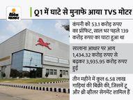 TVS मोटर को 139 करोड़ घाटे के मुकाबले 53 करोड़ रुपए का प्रॉफिट, आय में भी 175% की बढ़ोतरी कंज्यूमर,Consumer - Money Bhaskar