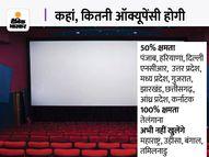 हॉलीवुड मूवी 'माॅर्टल कॉम्बेट' को दर्शकों ने MX4D में देखा, पहले दिन फिल्म देखने आए 60 लोग, बोले - लंबा था इंतजार, थिएटर में मूवी देखने की बात ही अलग|इंदौर,Indore - Money Bhaskar