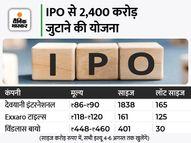 देवयानी, विंडलास, कृष्णा और Exxaro टाइल्स में निवेश का मौका, 90 से 460 रुपए प्रति शेयर पर कर सकते हैं निवेश इकोनॉमी,Economy - Money Bhaskar