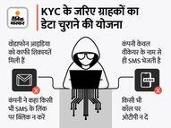 कंपनी ने कहा KYC के नाम पर आने वाले कॉल से बचें, किसी को जानकारी न दें इकोनॉमी,Economy - Money Bhaskar