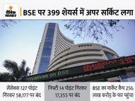 कारोबार के दौरान सेंसेक्स 58,000 के नीचे फिसला, निफ्टी मामूली गिरावट के साथ बंद मेटल और IT शेयर्स चमके मार्केट,Market - Money Bhaskar