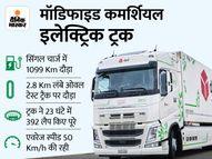 सिंगल चार्ज में 1099 km दौड़ा, गिनीज ऑफ वर्ल्ड रिकॉर्ड में हुआ नाम|टेक & ऑटो,Tech & Auto - Money Bhaskar