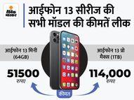 लॉन्चिंग से पहले सामने आईं सभी मॉडल्स की कीमतें, 51500 रुपए हो सकती है शुरुआती कीमत; प्रो मॉडल की फोटो भी लीक|टेक & ऑटो,Tech & Auto - Money Bhaskar