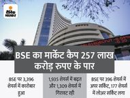 निफ्टी ने बनाया नया रिकॉर्ड, कारोबार के दौरान 17438 का स्तर छुआ; ऑटो और IT शेयर्स में तेजी मार्केट,Market - Money Bhaskar