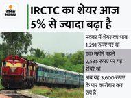 IRCTC का शेयर जाएगा 5,100 रुपए पर, एक महीने में हर शेयर पर 1,000 रुपए का फायदा मिला, डीमार्ट का शेयर 500 रुपए बढ़ा मार्केट,Market - Money Bhaskar