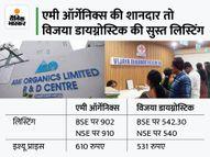 एमी ऑर्गेनिक्स का शेयर करीब 48% प्रीमियम के साथ तो विजया डायग्नोस्टिक का शेयर 2% प्रीमियम के साथ लिस्ट मार्केट,Market - Money Bhaskar