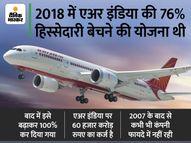 टाटा ग्रुप ने एअर इंडिया को खरीदने के लिए आखिरी दिन बोली लगाई, स्पाइसजेट भी दौड़ में|इकोनॉमी,Economy - Money Bhaskar