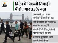 प्री-कोविड लेवल पर पहुंचा नौकरियों में वेतन, कोरोना में रोजगार पहली बार 10 लाख के पार|इकोनॉमी,Economy - Money Bhaskar