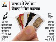 प्रीपेड सिम को पोस्टपेड कराने के लिए अब बार-बार नहीं करानी होगी KYC, सरकार ने इससे जुड़े नियमों को किया आसान|कंज्यूमर,Consumer - Money Bhaskar