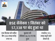 सेंसेक्स आज या कल 59 हजार को छू सकता है, मार्केट कैप 259 लाख करोड़ हुआ|इकोनॉमी,Economy - Money Bhaskar