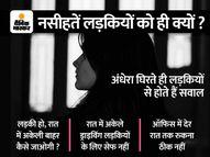 क्या भारत में रेप होने का कोई वक्त है ? वुमन,Women - Money Bhaskar