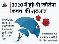 'कोरोना कवच' में मिलता है 5 लाख रुपए तक का बीमा कवर, घर पर इलाज का खर्च भी देगी बीमा कंपनी|कंज्यूमर,Consumer - Money Bhaskar