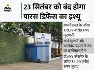 21 सितंबर को खुलेगा इश्यू, कंपनी ने इश्यू का प्राइस बैंड 165-175 रुपए प्रति शेयर तय किया|कंज्यूमर,Consumer - Money Bhaskar
