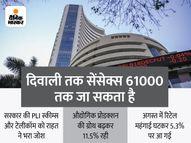 इसी महीने 60 हजार तक जा सकता है सेंसेक्स, पढ़िए शेयर मार्केट में ये तेजी की वजह और इसका असर|इकोनॉमी,Economy - Money Bhaskar