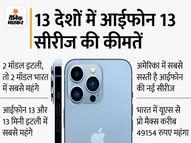 अमेरिका से भारत में आईफोन 13 प्रो 46494 रुपए और आईफोन 13 मिनी 18516 रुपए महंगा; जानिए 13 देशों में सभी मॉडल की कीमत|टेक & ऑटो,Tech & Auto - Money Bhaskar
