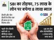 अब 75 लाख रुपए तक का होम लोन सस्ते में, SBIदेगा 6.70% पर कर्ज कंज्यूमर,Consumer - Money Bhaskar