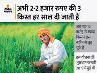 PM किसान योजना के तहत मिलने वाला पैसा हो सकता है दोगुना, 6 की जगह मिल सकते हैं 12 हजार रुपए कंज्यूमर,Consumer - Money Bhaskar