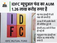 IDFC म्यूचुअल फंड बिकने की तैयारी में, 6000-7000 करोड़ रुपए में हो सकती है डील इकोनॉमी,Economy - Money Bhaskar