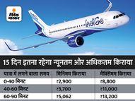 अब महीने में 15 दिन लागू रहेगी हवाई किराए की मिनिमम और मैक्सिमम लिमिट, उड़ान क्षमता को भी बढ़ाकर 85% किया कंज्यूमर,Consumer - Money Bhaskar