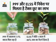 टैक्स बचाने के साथ चाहते हैं बेहतर रिटर्न तो PPF या ELSS में कर सकते हैं निवेश, यहां जानें इनसे जुड़ी खास बातें कंज्यूमर,Consumer - Money Bhaskar