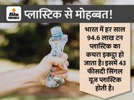 सरकार की सख्ती और महिलाओं की जागरुकता का वार, खत्म करेगा प्लास्टिक के कचरे का अंबार प्रकृति प्लस,Environment - Money Bhaskar