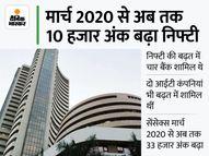 निफ्टी की 10 हजार की बढ़त में रिलायंस का सबसे ज्यादा योगदान, सरकारी कंपनियां रहीं पीछे इकोनॉमी,Economy - Money Bhaskar